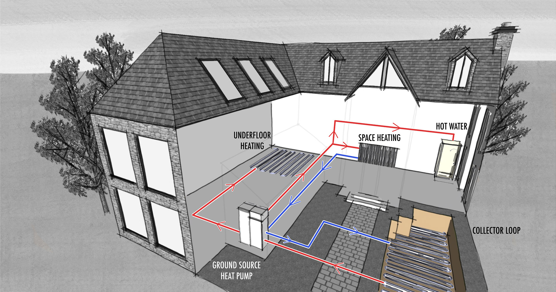 eco home heating systems